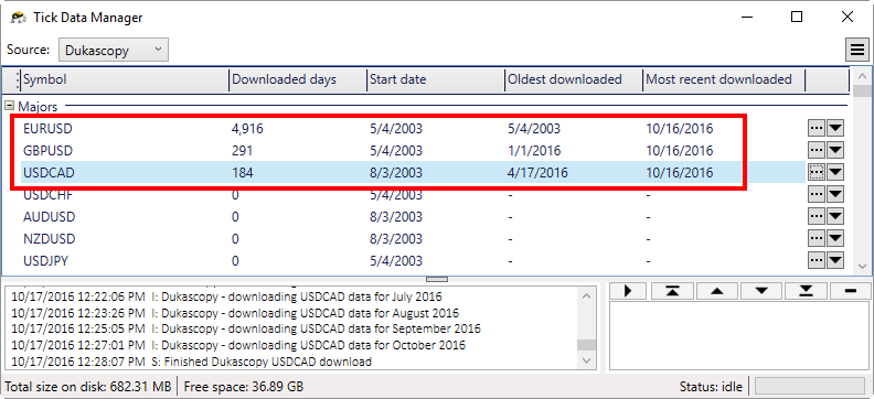 Tick Data for multiple instruments downloaded in the Tick Data Manager
